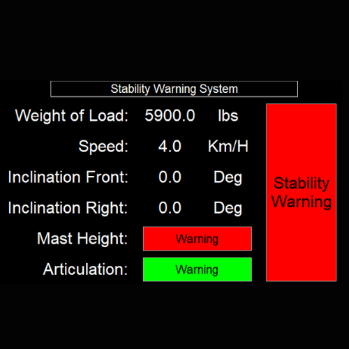 Stability Warning System